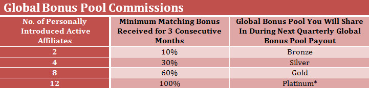 bonus-pols-2015